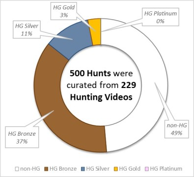 HG Doughnut chart.jpg